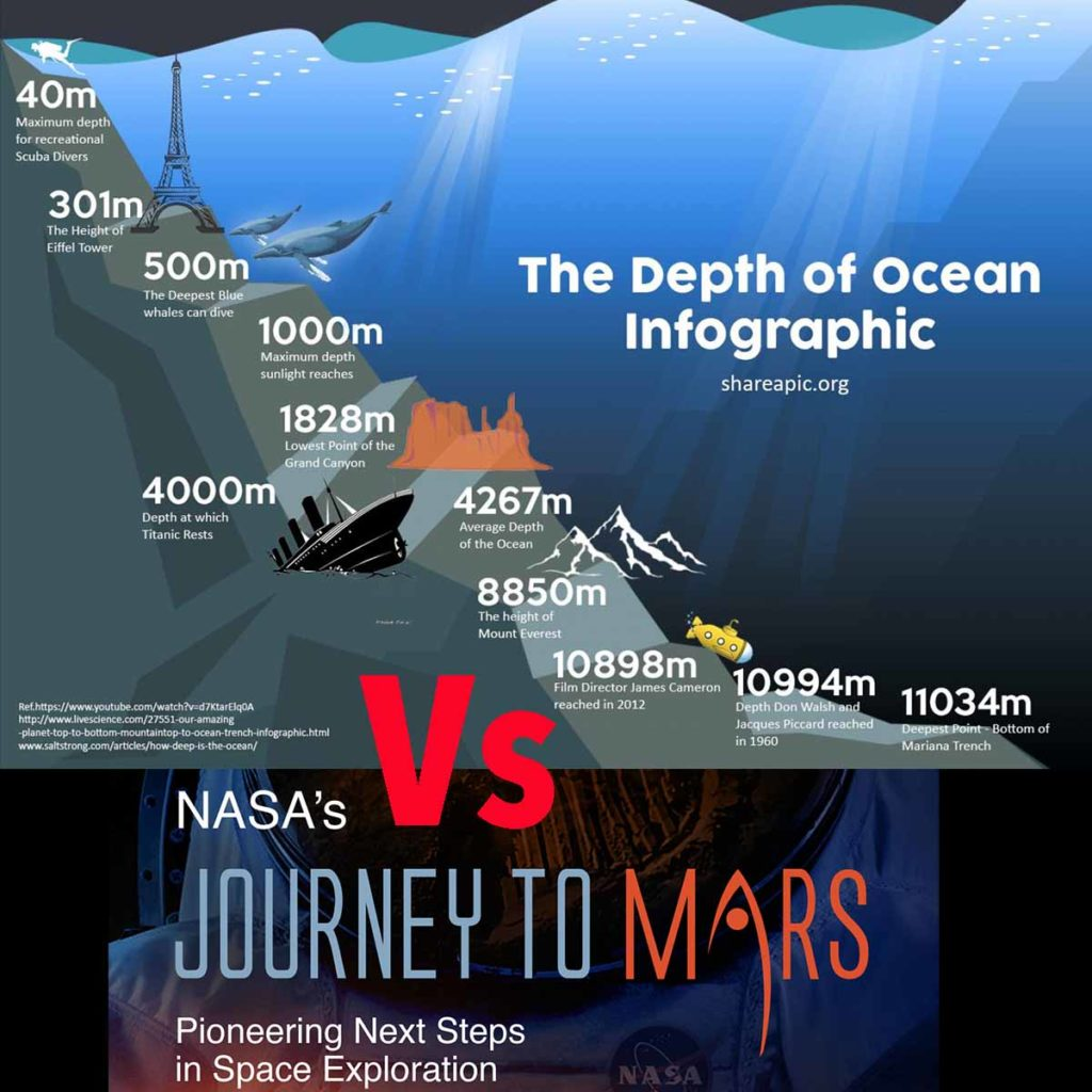 mariana-trench-vs-space-exploration